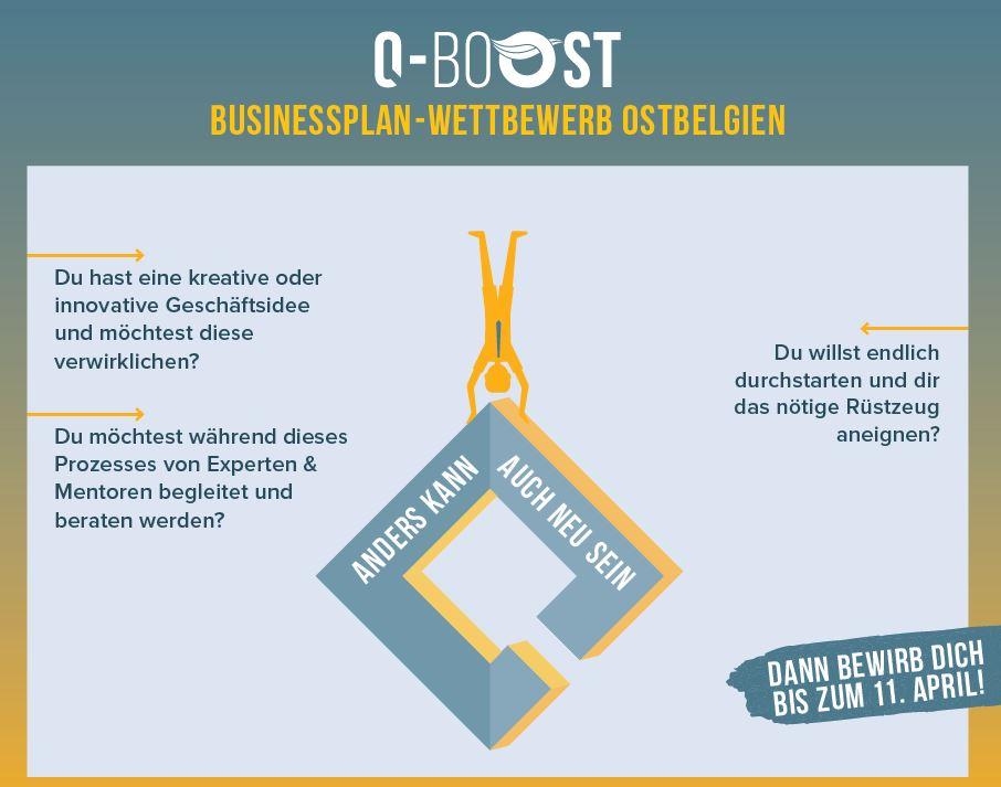 Q-BoOst Businessplan Wettbewerb